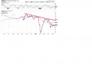 NYSE BPI