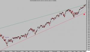 NASDAQ100 60 min