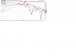 NASDAQ BPI