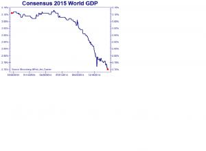 PREVISIONES PIB GLOBAL