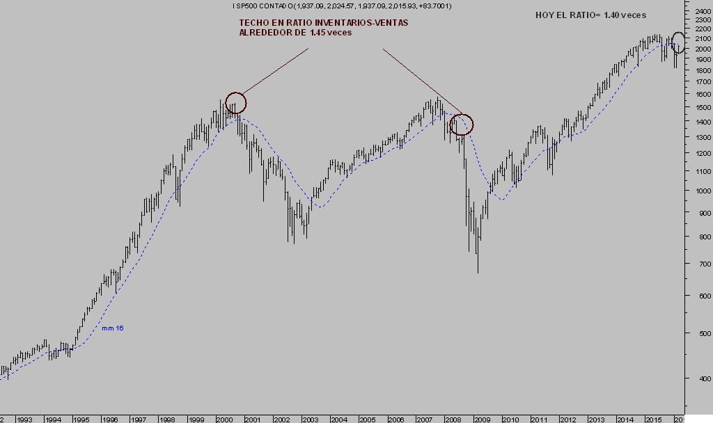 Ibex 35: Se acerca el momento decisivo - Página 10 - X-Trader