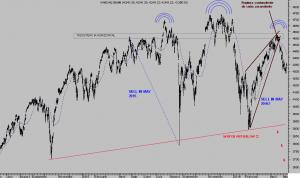 NASDAQ 100 30 min