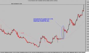 dolar-yuan-semana