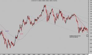 euro-dolar-semana